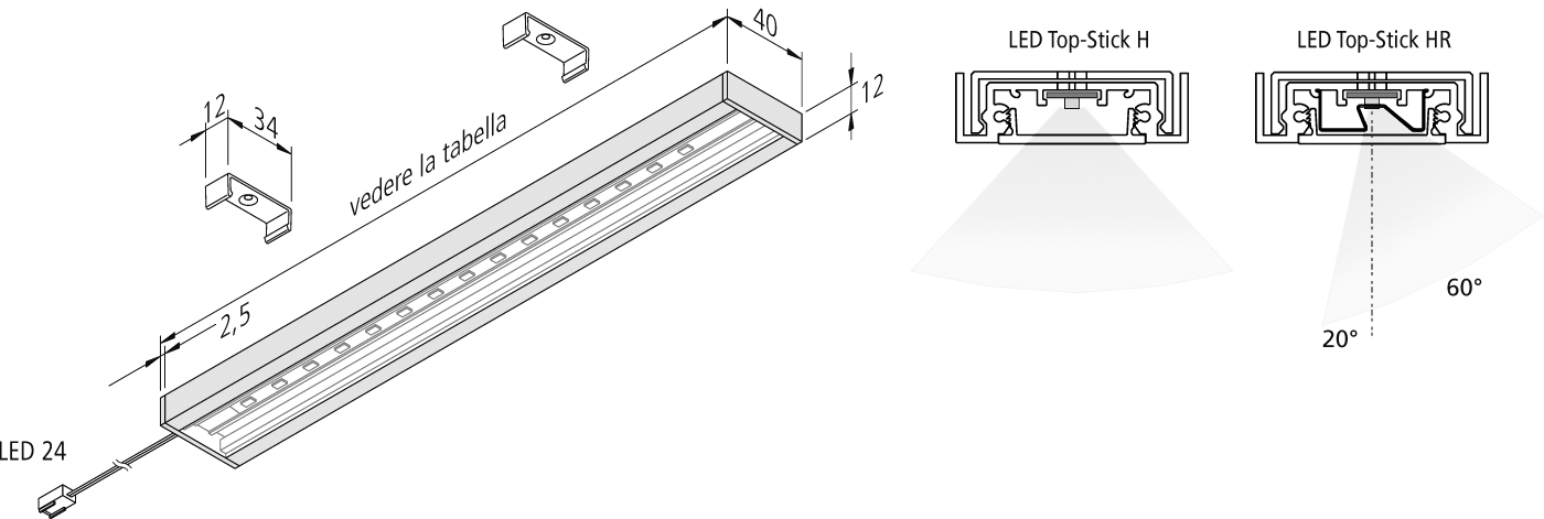 Anteprima: LED-Top-Stick_it