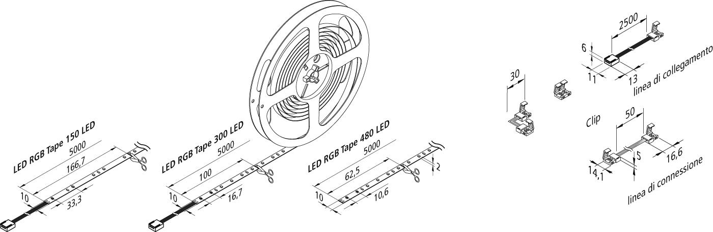 Anteprima: LED-RGB-Tape_it