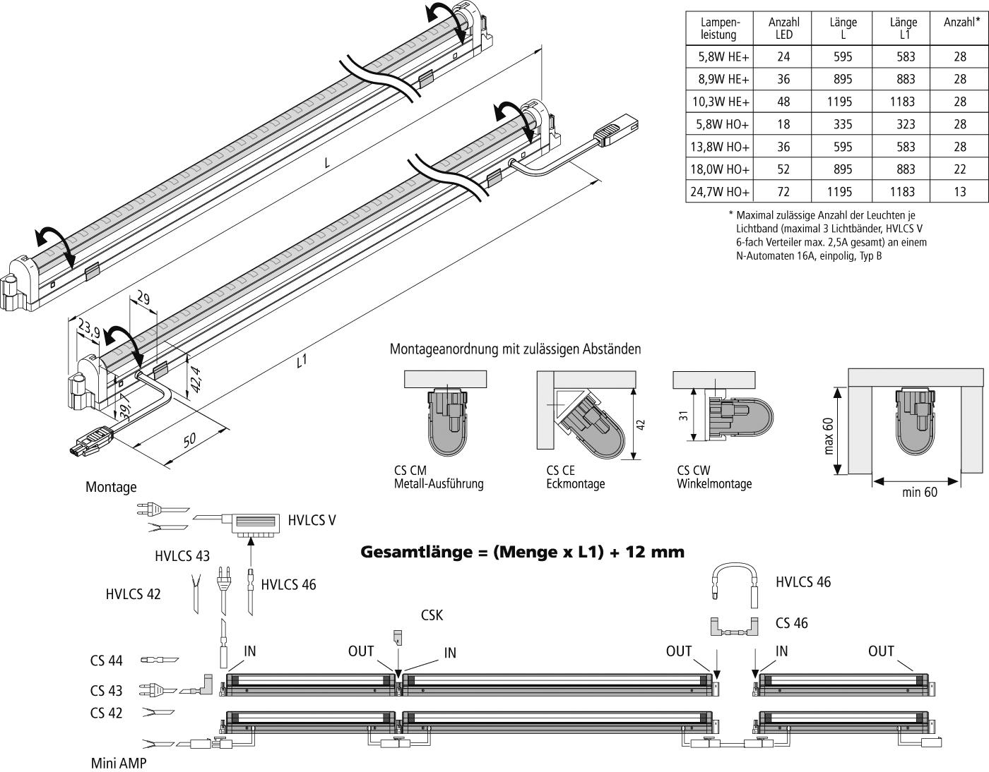 Vorschau: SlimLite-CS-LED-VKH_3D_de