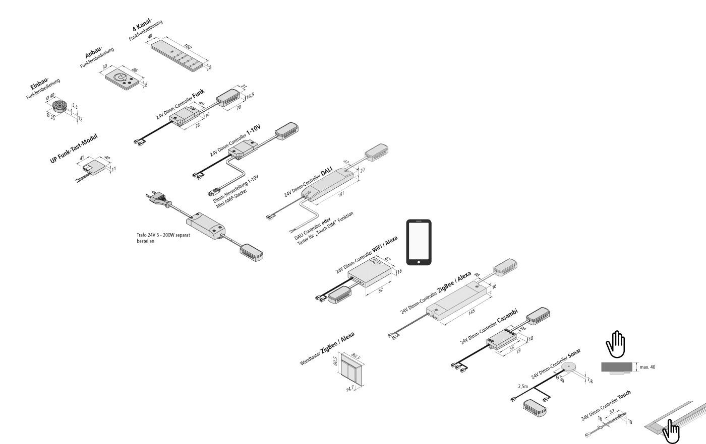 Vorschau: LED-24-Dimmcontroller_2015_de
