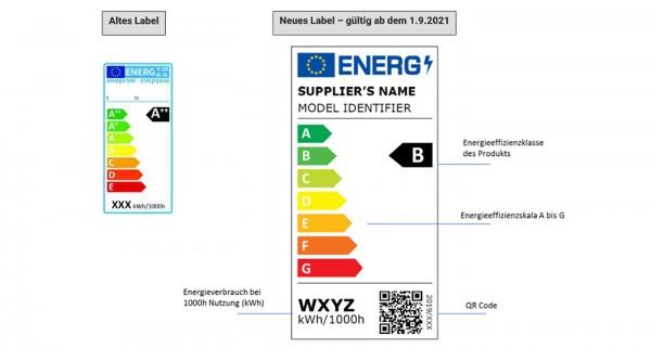 Neue Energielabel für Lichtquellen