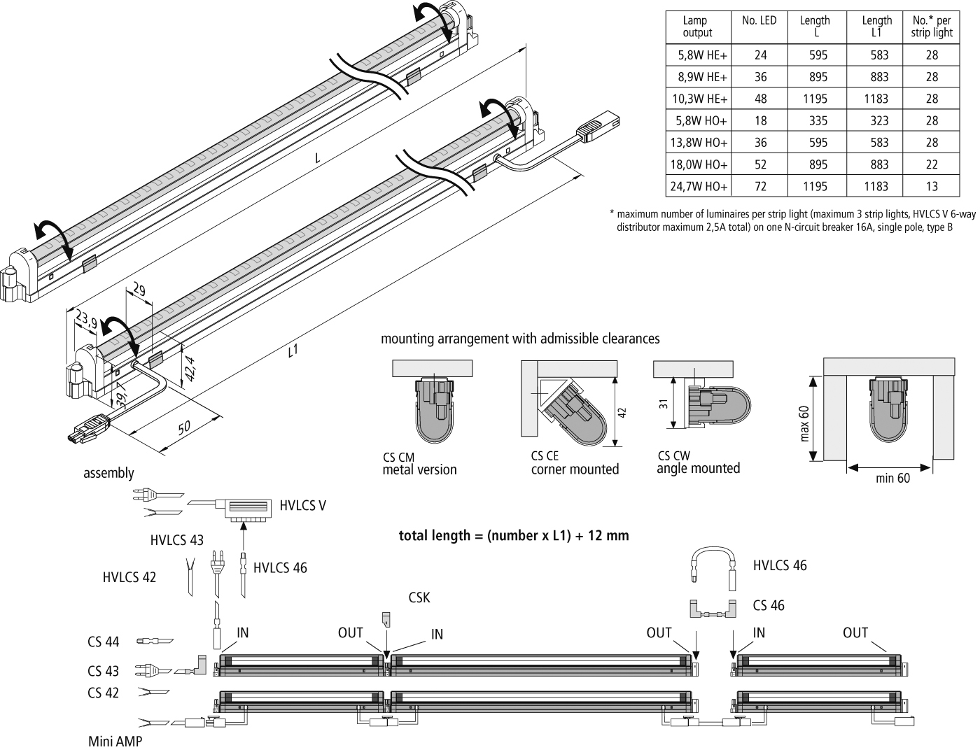 Preview: SlimLite-CS-LED-VKH_3D_en