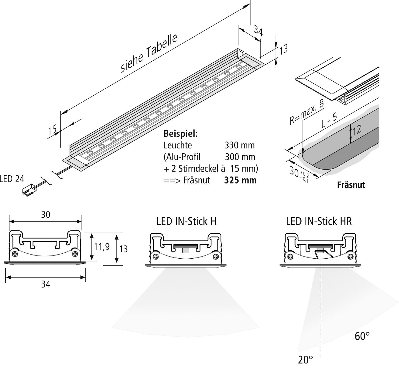Vorschau: LED-IN-Stick-H_de