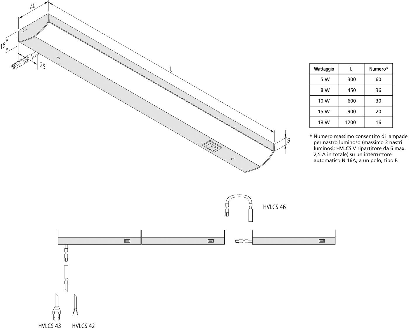 Anteprima: LED-ModuLite-F_it